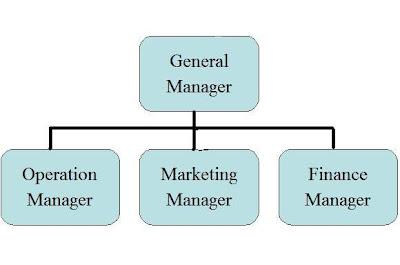 Healthcare administration dissertation topics image 4