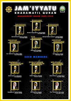 JKQ Management Board 2009/2010