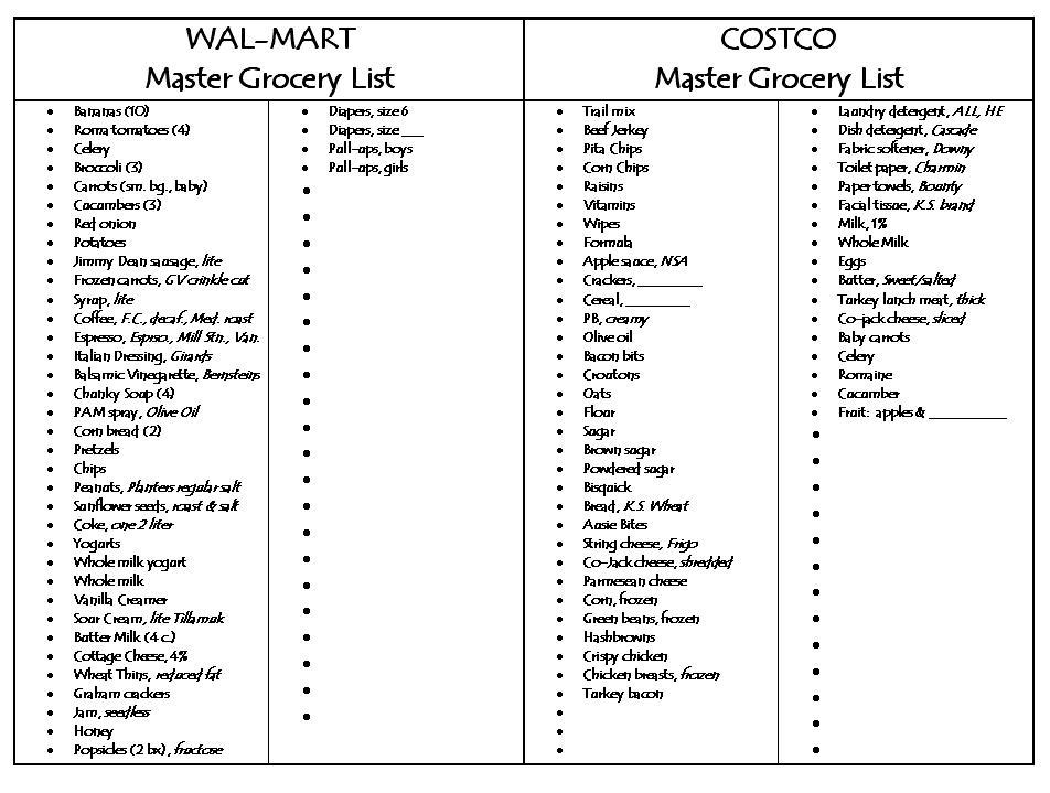 Large Families on Purpose Charts Lists That Save My Sanity – Grocery List Examples