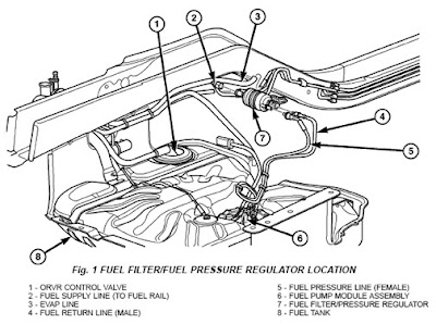 97 Expedition Transmission Wiring Diagram additionally Ford 460 Spark Plug Wiring Diagram furthermore 1988 Bmw 325ie30 Series Wiring Diagrams as well Dir Kids Baby furniture And Decorations children S Bookcase 0107368 in addition 94 Ford Ranger 4 0 Firing Order Diagram. on jeep radio wiring diagram