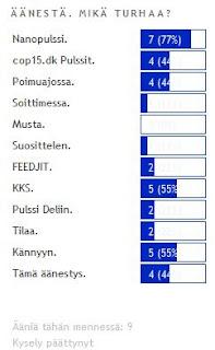 Widget-äänestyksen tulokset