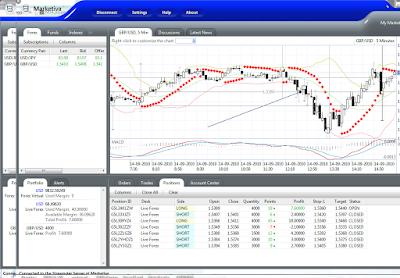 Pengalaman trader forex sukses