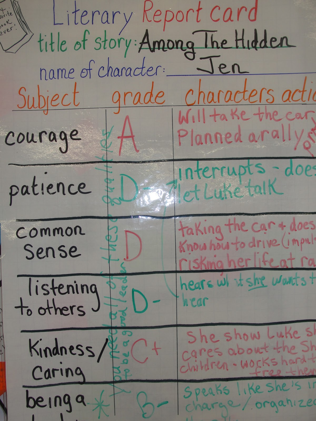 4th grade narrative writing examples