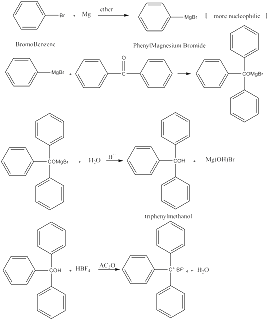 grignard synthesis of triphenylmethanol from benzophenone The synthesis of a grignard reagent was required for the grignard reaction of this experiment to occur, therefore, phenylmagnesium bromide was produced before further proceeding with the preparation of triphenylmethanol.