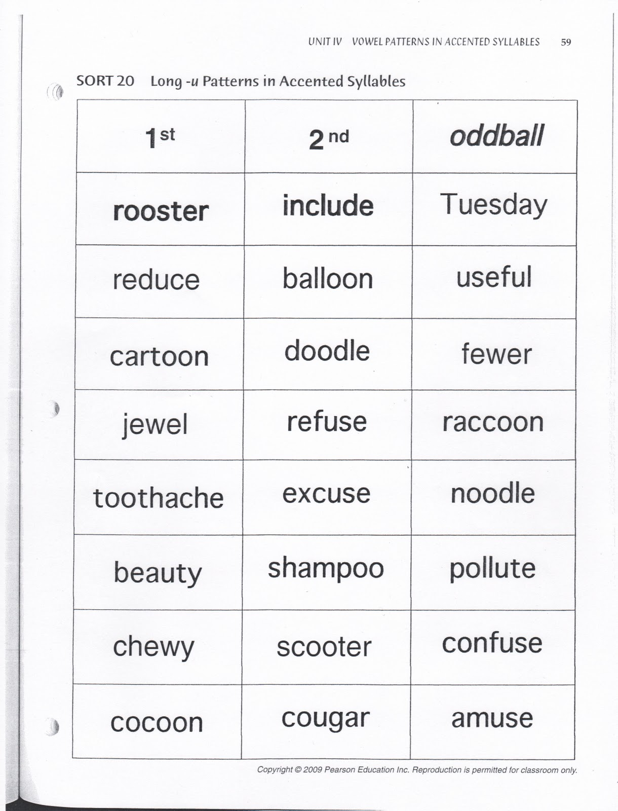 Words their way on emaze for Single syllable middle names