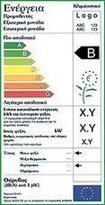 Κίνητρα για την ενεργειακή απόδοση των κτιρίων
