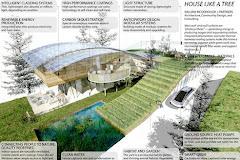 Το πράσινο σπίτι του Μέλλοντος: Ένας Αρχιτεκτονικός Διαγωνισμός