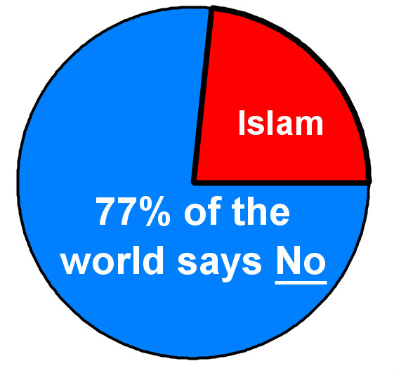Islam Facts for Kids Pictures About Religion Wikipedia and ...