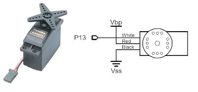 محركات السيرفو Fig5