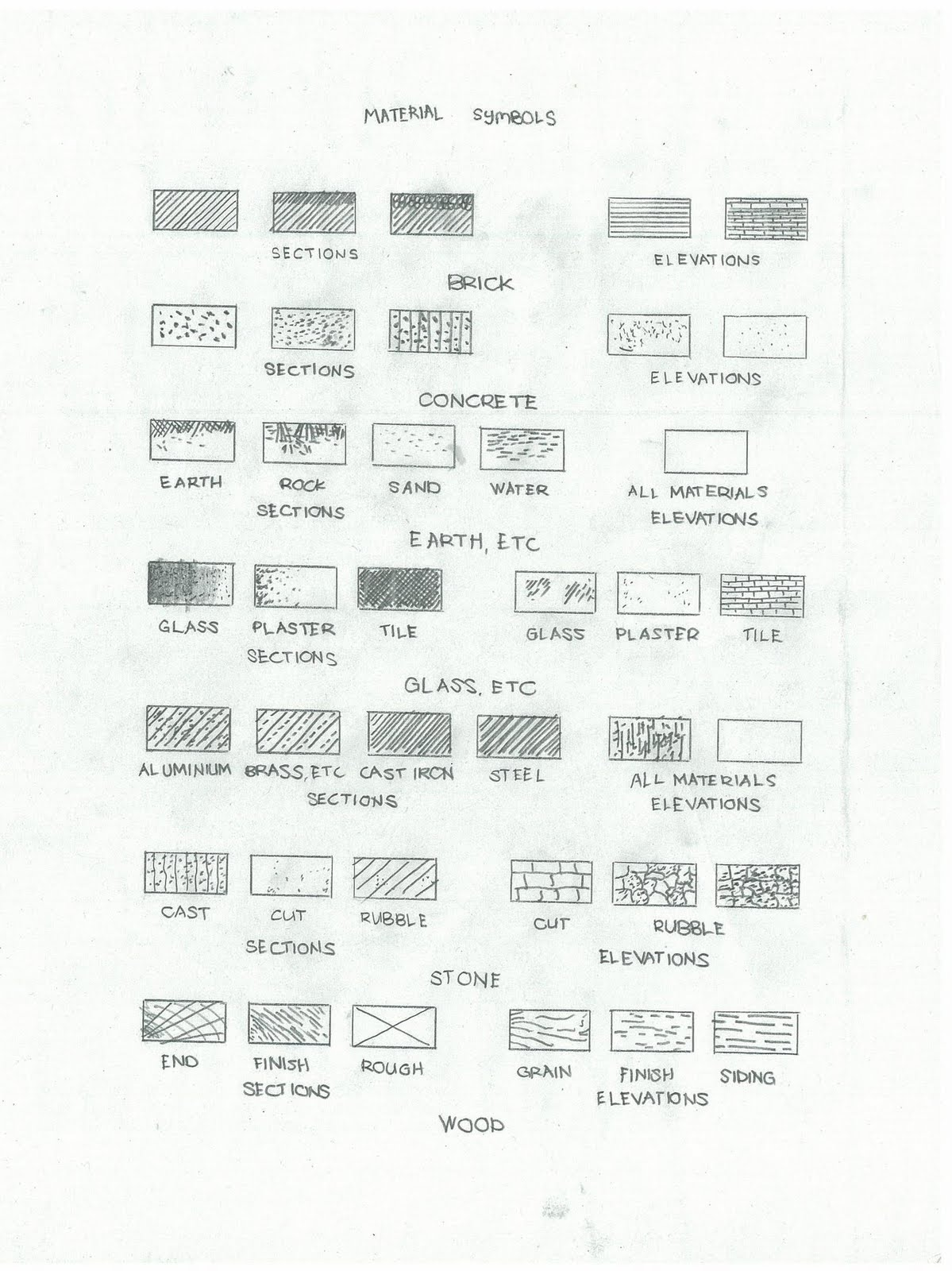 Design visualization sj04b architectural symbols sj04b architectural symbols biocorpaavc Choice Image