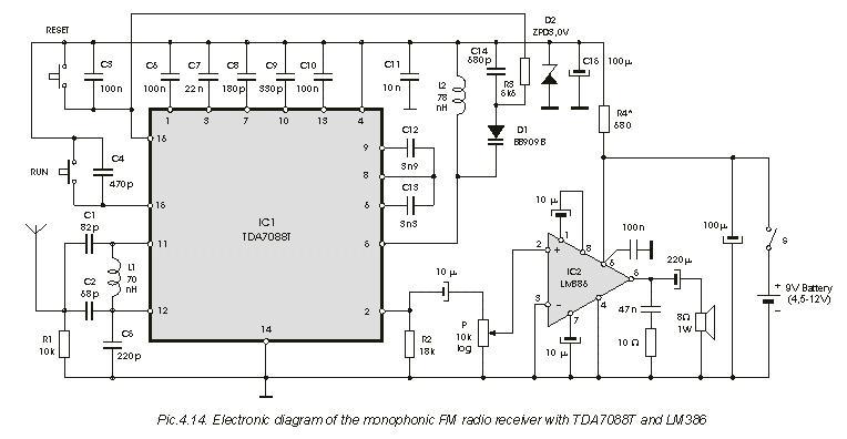 siera teknik elektronics  fm receiver tda70881