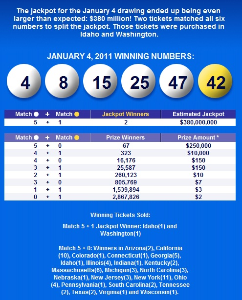 Ct Lotto Winning Numbers - HowIsHow Answers Search Engine
