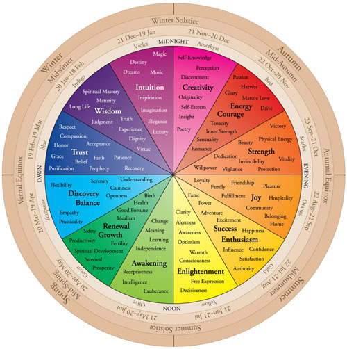 color therapy color healing healing with colors the
