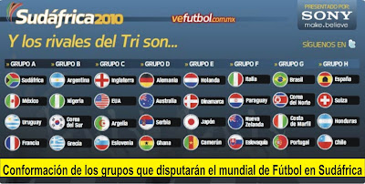 Conformacin de los grupos que disputarn el mundial de Ftbol en Sudfrica