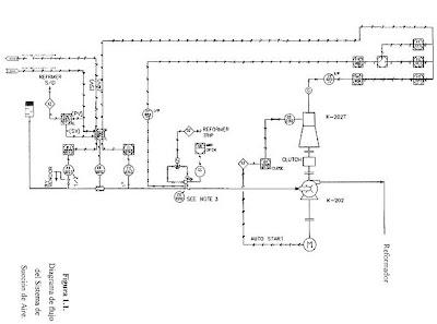 Instrumentacion industrial mayo 2007 for Tambores para agua potable