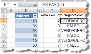 La función ES.PAR y ES.IMPAR en Excel.