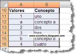 Listar valores únicos de una base de datos.