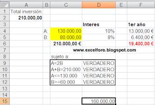 Un caso de programación lineal.