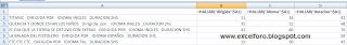 Tratar listados de datos con funciones en Excel.