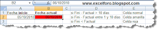 Formato condicional aplicado a fechas.