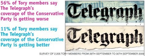[Telegraph+support+for+Tories.bmp]