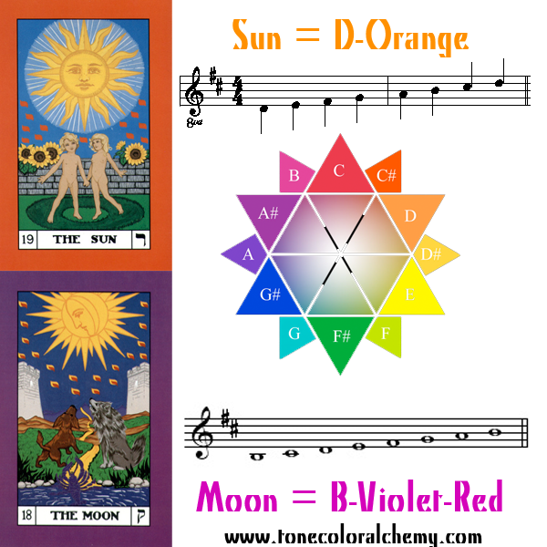Tone Color Alchemy Dmajorbminor