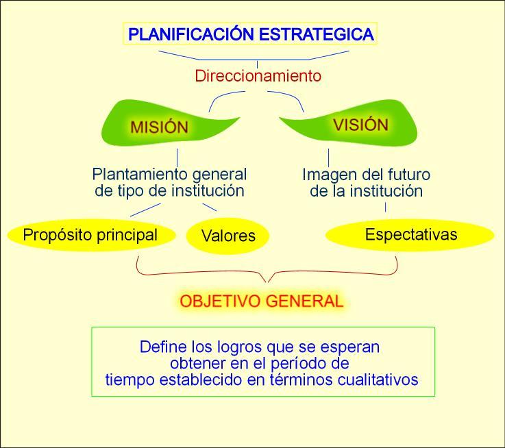 Warning: file_get_contents(http://wwwgooglefr/search?q=definiciones+de+planeacion+estrategicahl=froq=gs_l=)