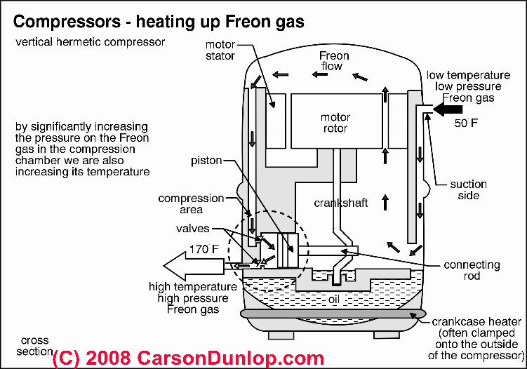 Acg Air Condition Diagram