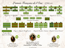 L&#39;Armee de l&#39;Oise
