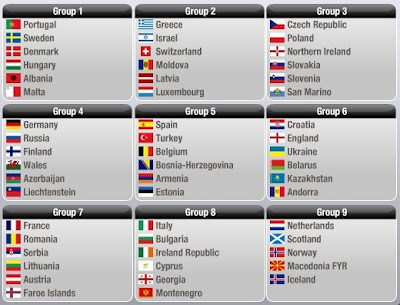FIFA 2010 Groups : FIFA World Cup 2010 Standings