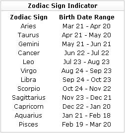 Last Tweets about Zodiac symbols meanings dates