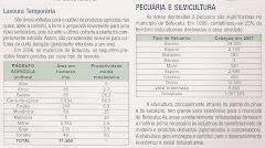 LAVOURA E SILVICULTURA