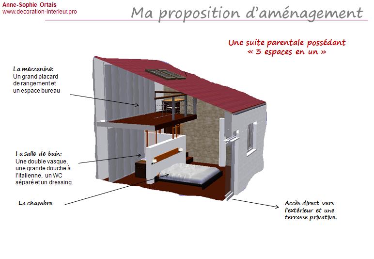 Agence aso concept anne sophie ortais une suite parentale chambre sdb mezzanine 1er for Amenagement chambre mezzanine