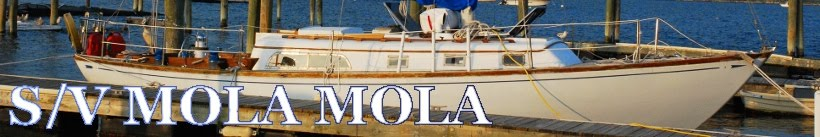 S/V Mola Mola