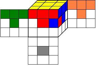 Caso 3: este es el caso donde los cuadros están en su lugar pero en sentido opuesto, o sea  así: