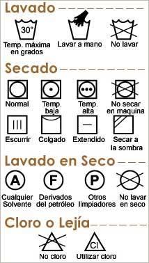 Simbolos de etiquetas de ropa
