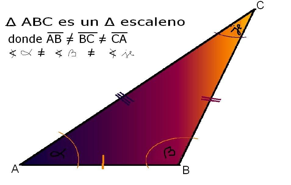 GEOMETRÍA ELEMENTAL ECA: Triángulo escaleno