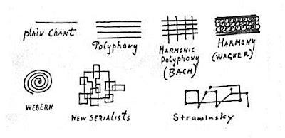 Stravinsky Napkin Picture