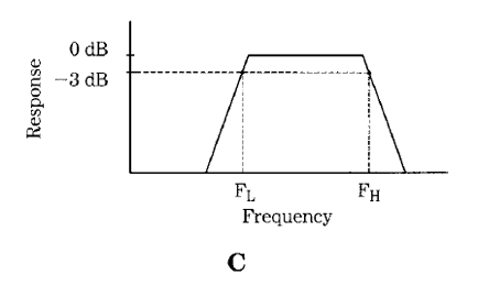 lc rf filter circuits band stop filter lc rf filter circuits