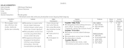 Silabus Bahasa Indonesia SMA Kls X Semester 1-2 | 50 KB |