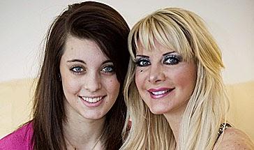 Botox at 15...right or wrong?