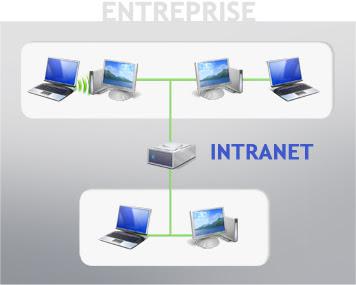 pengertian intranet intranet adalah konsep lan yang mengadopsi ...
