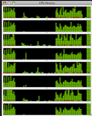 Bibble CPU Usage