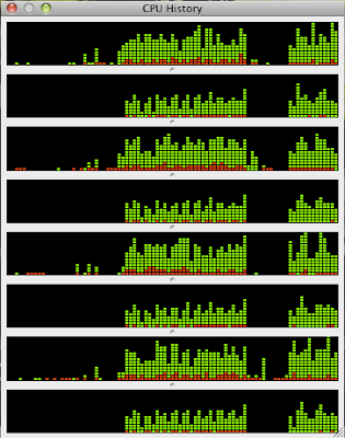 Lightroom CPU Usage