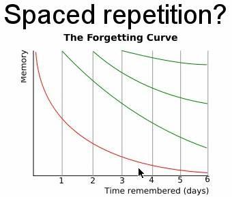 apprendre les langues avec la méthode spaced repetition