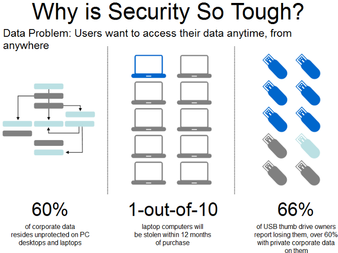 [googlesecurity.png]