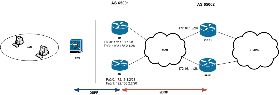 A Networker U0026 39 S Log File  Internet Load Balancing For Dual