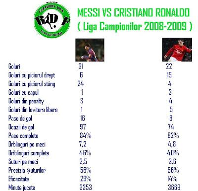 messi vs ronaldo. Messi vs Ronaldo v2