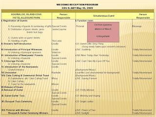 Wedding Emcee Script Philippines Tbrb Info