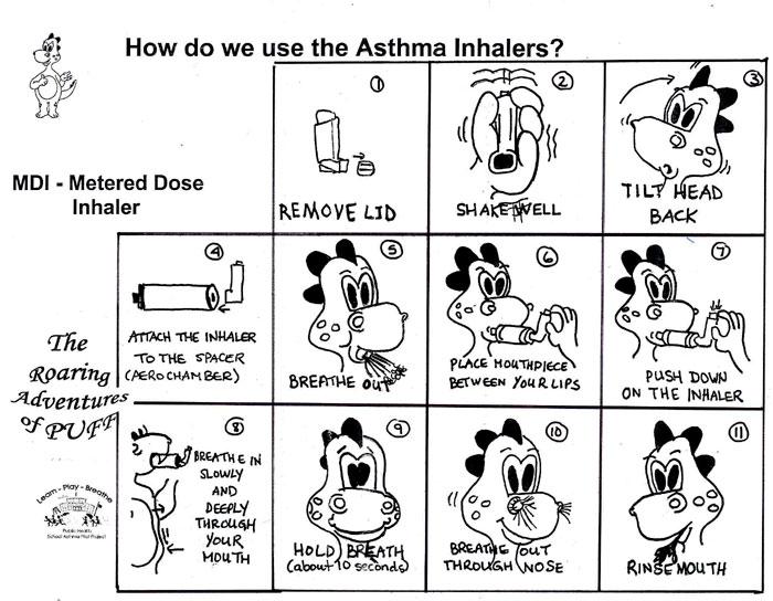 Proventil Hfa Inhaler Instructions